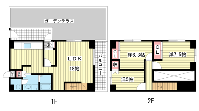 物件番号: 1025863148 昭和レジデンス  神戸市兵庫区矢部町 3LDK マンション 間取り図